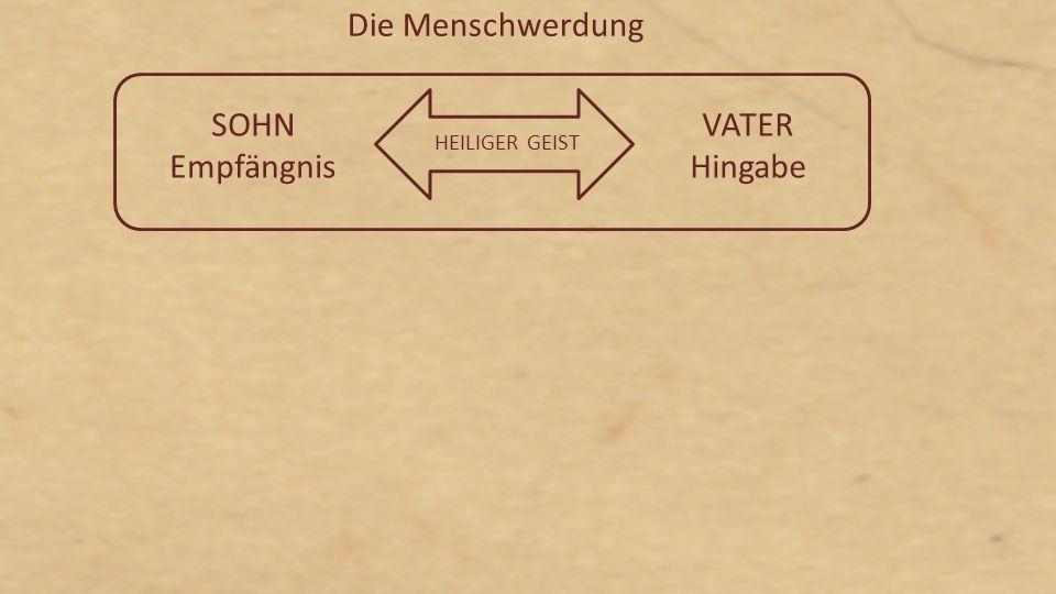 Die Menschwerdung VATER Hingabe SOHN Empfängnis HEILIGER GEIST