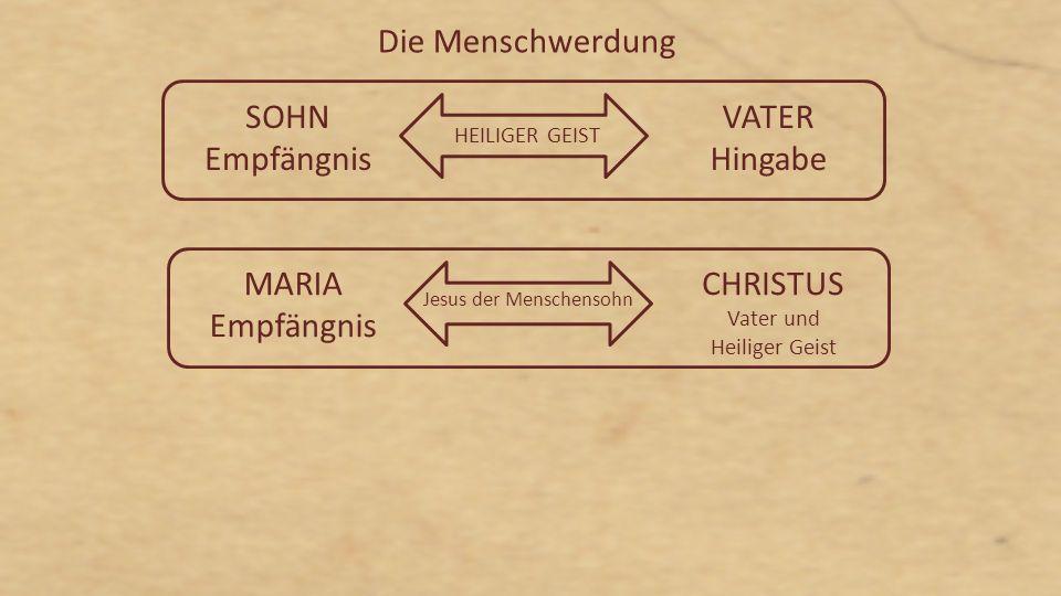 Die Menschwerdung VATER Hingabe SOHN Empfängnis HEILIGER GEIST CHRISTUS Vater und Heiliger Geist MARIA Empfängnis Jesus der Menschensohn
