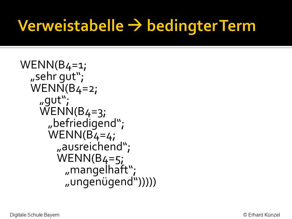 WENN(B4=1; sehr gut; WENN(B4=2; gut; WENN(B4=3; befriedigend; WENN(B4=4; ausreichend; WENN(B4=5; mangelhaft; ungenügend))))) Digitale Schule Bayern© Erhard Künzel