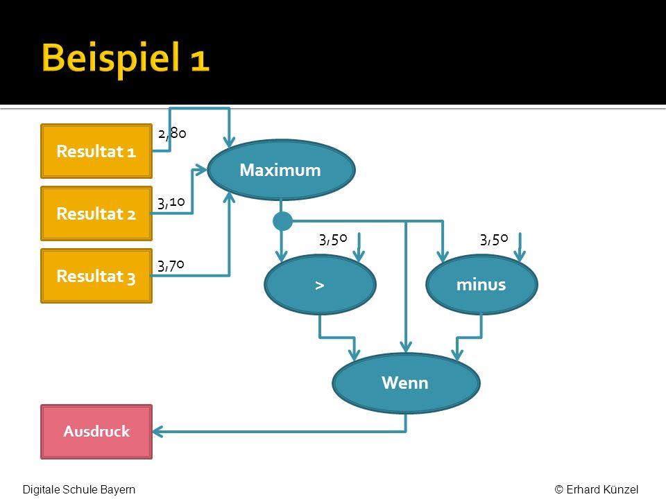Maximum 4 3,50 Resultat 1 Ausdruck 2,80 Resultat 2 Resultat 3 3,10 3,70 > Wenn minus 3,50 Digitale Schule Bayern© Erhard Künzel