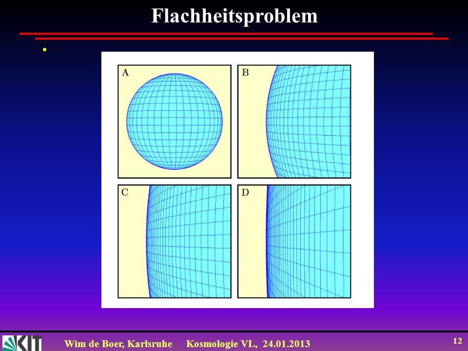 Wim de Boer, KarlsruheKosmologie VL, 24.01.2013 12 Flachheitsproblem