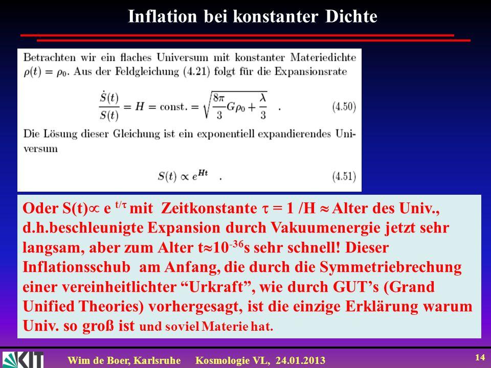 Wim de Boer, KarlsruheKosmologie VL, 24.01.2013 14 Inflation bei konstanter Dichte Oder S(t) e t/ mit Zeitkonstante = 1 /H Alter des Univ., d.h.beschleunigte Expansion durch Vakuumenergie jetzt sehr langsam, aber zum Alter t 10 -36 s sehr schnell.