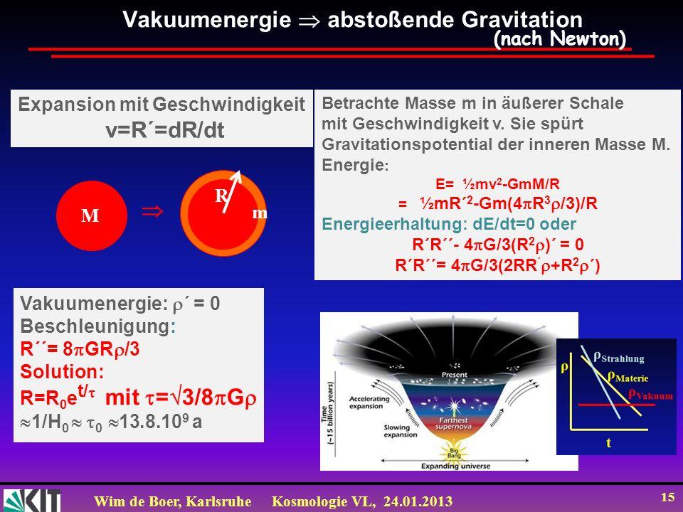 Wim de Boer, KarlsruheKosmologie VL, 24.01.2013 15 (nach Newton) Expansion mit Geschwindigkeit v=R´=dR/dt Betrachte Masse m in äußerer Schale mit Geschwindigkeit v.