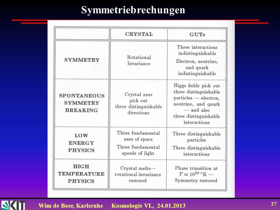 Wim de Boer, KarlsruheKosmologie VL, 24.01.2013 27 Symmetriebrechungen