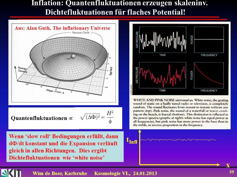 Wim de Boer, KarlsruheKosmologie VL, 24.01.2013 35 Quantenfluktuationen Wenn slow roll Bedingungen erfüllt, dann d /dt konstant und die Expansion verläuft gleich in allen Richtungen.