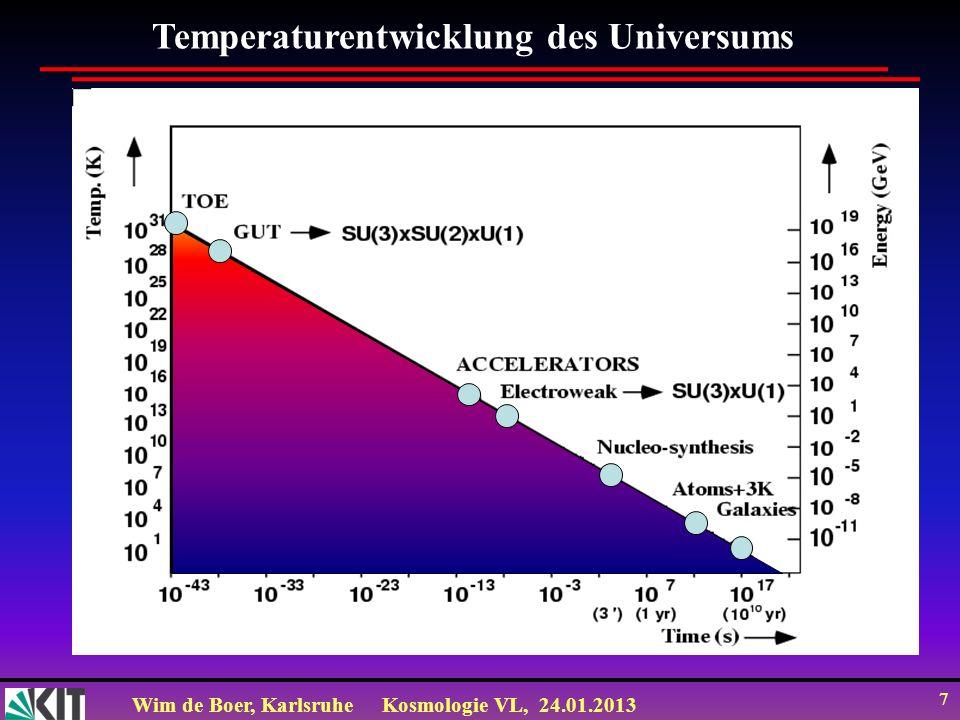 Wim de Boer, KarlsruheKosmologie VL, 24.01.2013 38 Monopolproblem Bei Ausrichtung der Higgsfelder entstehen an Randgebieten topologische Defekte mit sehr hohen Energiedichten (wie Domänränder des Ferromagnetismus).