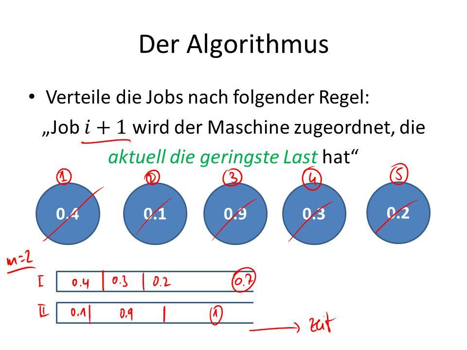 Der Algorithmus 0.40.10.90.3 0.2