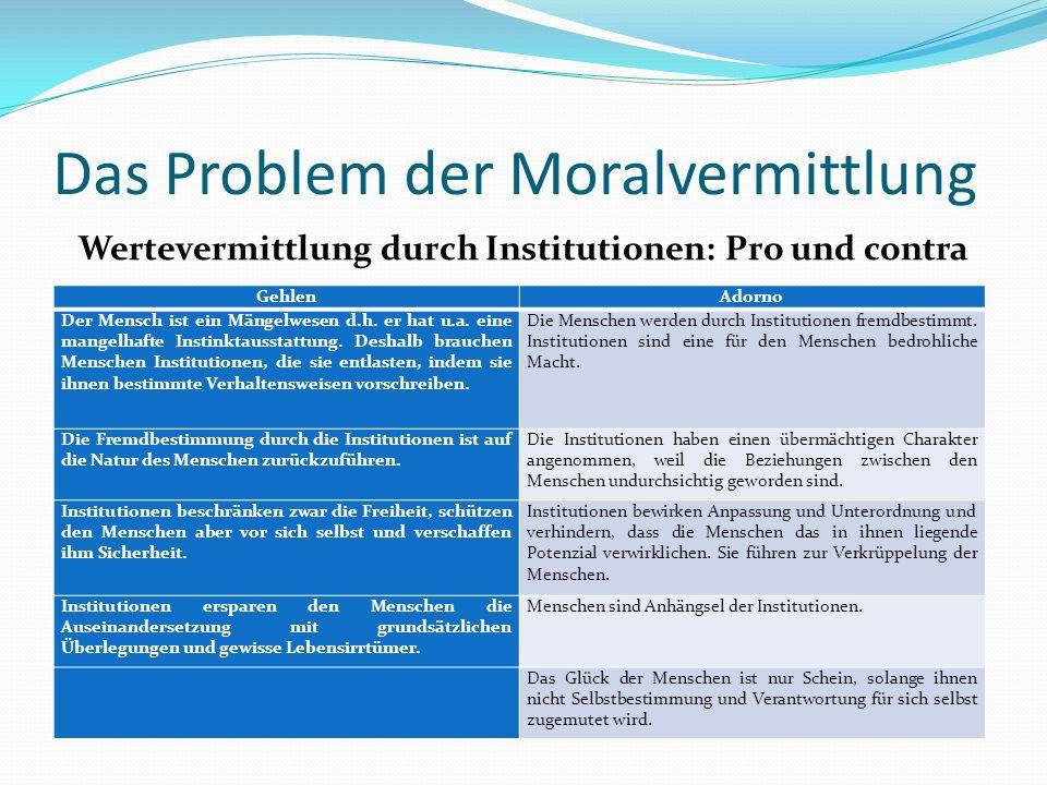 Das Problem der Moralvermittlung Wertevermittlung durch Institutionen: Pro und contra GehlenAdorno Der Mensch ist ein Mängelwesen d.h. er hat u.a. ein