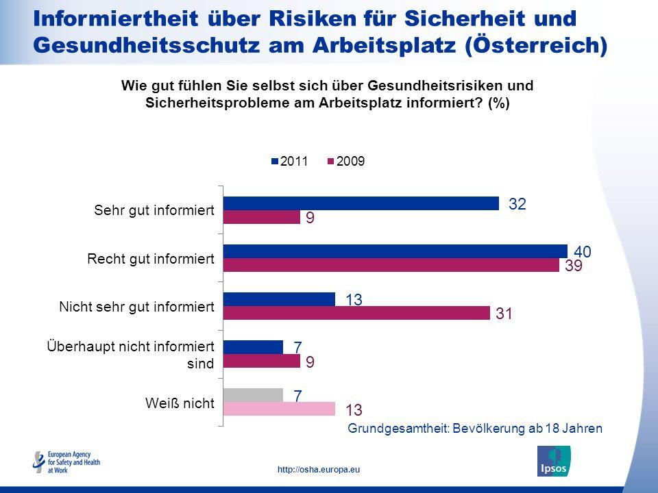 13 http://osha.europa.eu Grundgesamtheit: Bevölkerung ab 18 Jahren Informiertheit über Risiken für Sicherheit und Gesundheitsschutz am Arbeitsplatz (Ö