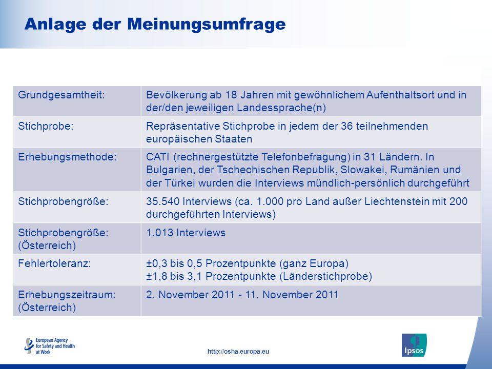 2 http://osha.europa.eu Click to add text here Anlage der Meinungsumfrage Note: insert graphs, tables, images here Grundgesamtheit:Bevölkerung ab 18 J