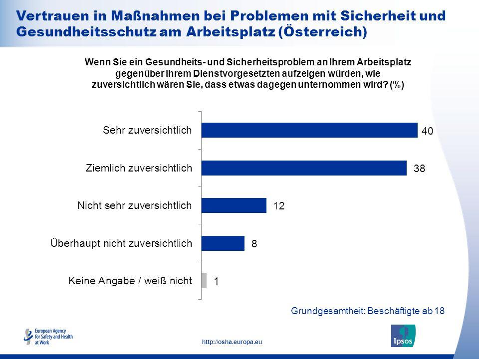 25 http://osha.europa.eu Grundgesamtheit: Beschäftigte ab 18 Vertrauen in Maßnahmen bei Problemen mit Sicherheit und Gesundheitsschutz am Arbeitsplatz
