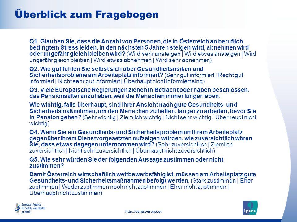 3 http://osha.europa.eu Überblick zum Fragebogen Q1. Glauben Sie, dass die Anzahl von Personen, die in Österreich an beruflich bedingtem Stress leiden