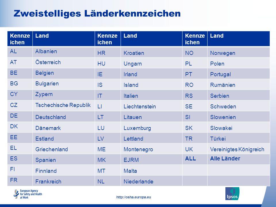 4 http://osha.europa.eu Click to add text here Zweistelliges Länderkennzeichen Note: insert graphs, tables, images here Kennze ichen LandKennze ichen