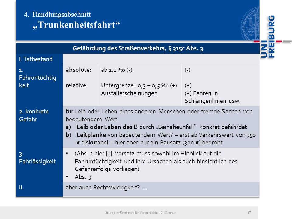 4.Handlungsabschnitt Trunkenheitsfahrt Übung im Strafrecht für Vorgerückte – 2. Klausur17