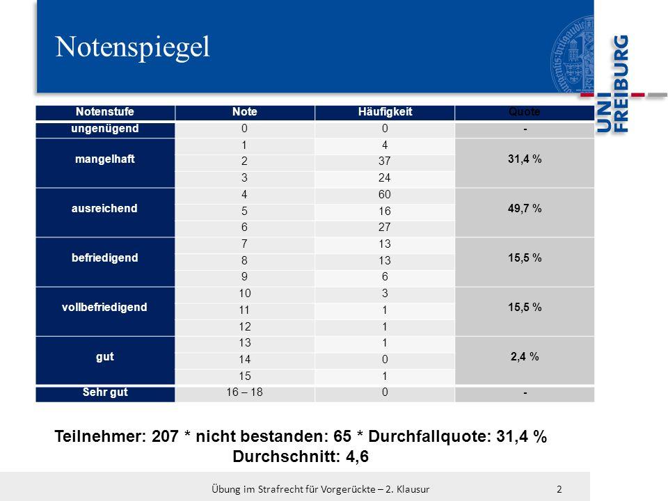 Gliederung Übung im Strafrecht für Vorgerückte – 2.