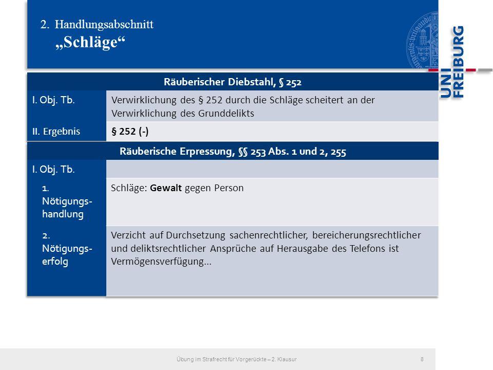 Gesamtergebnis und Konkurrenzen Übung im Strafrecht für Vorgerückte – 2.
