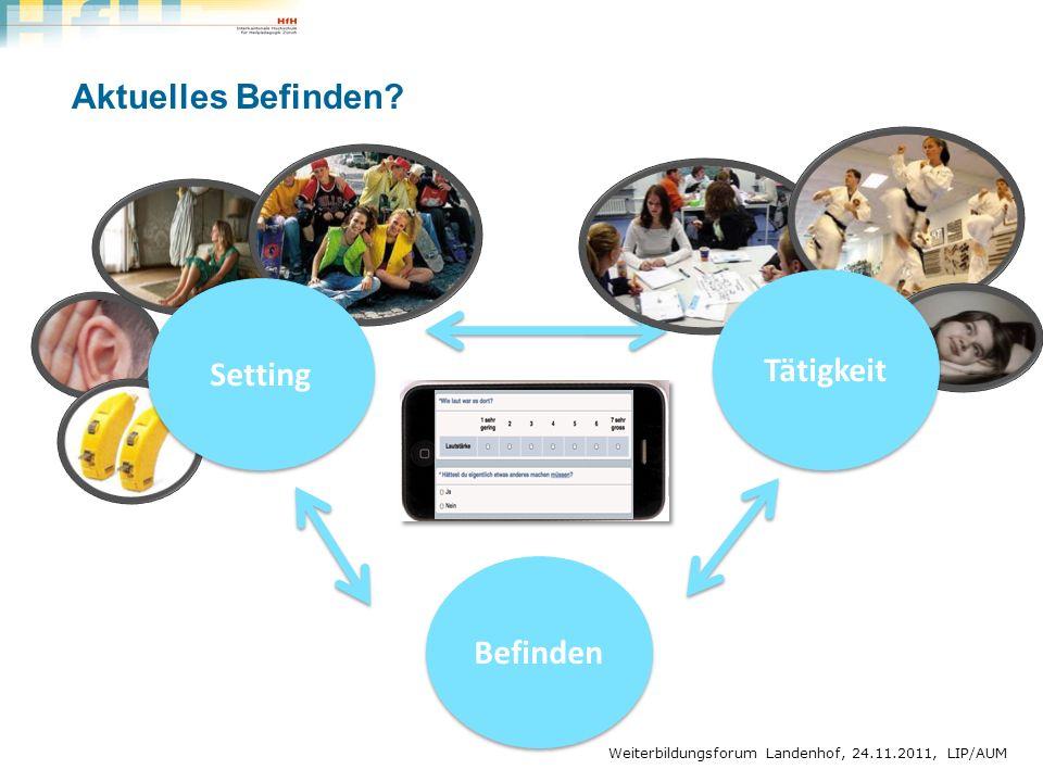 Aktuelles Befinden? Befinden Tätigkeit Setting Weiterbildungsforum Landenhof, 24.11.2011, LIP/AUM