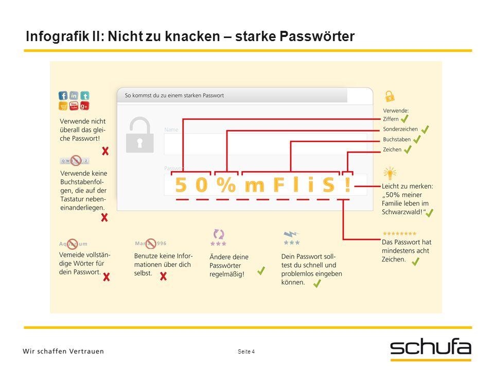 Infografik II: Nicht zu knacken – starke Passwörter Seite 4