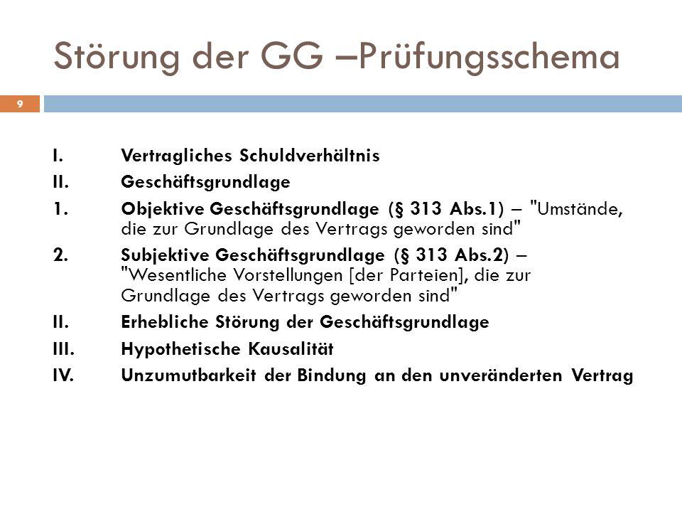 Störung der GG –Prüfungsschema 9 I.Vertragliches Schuldverhältnis II.Geschäftsgrundlage 1.Objektive Geschäftsgrundlage (§ 313 Abs.1) –