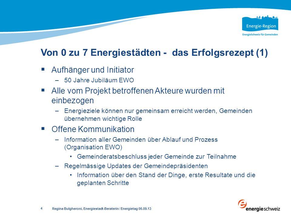 Regina Bulgheroni, Energiestadt-Beraterin / Energietag 06.09.13 4 Aufhänger und Initiator –50 Jahre Jubiläum EWO Alle vom Projekt betroffenen Akteure