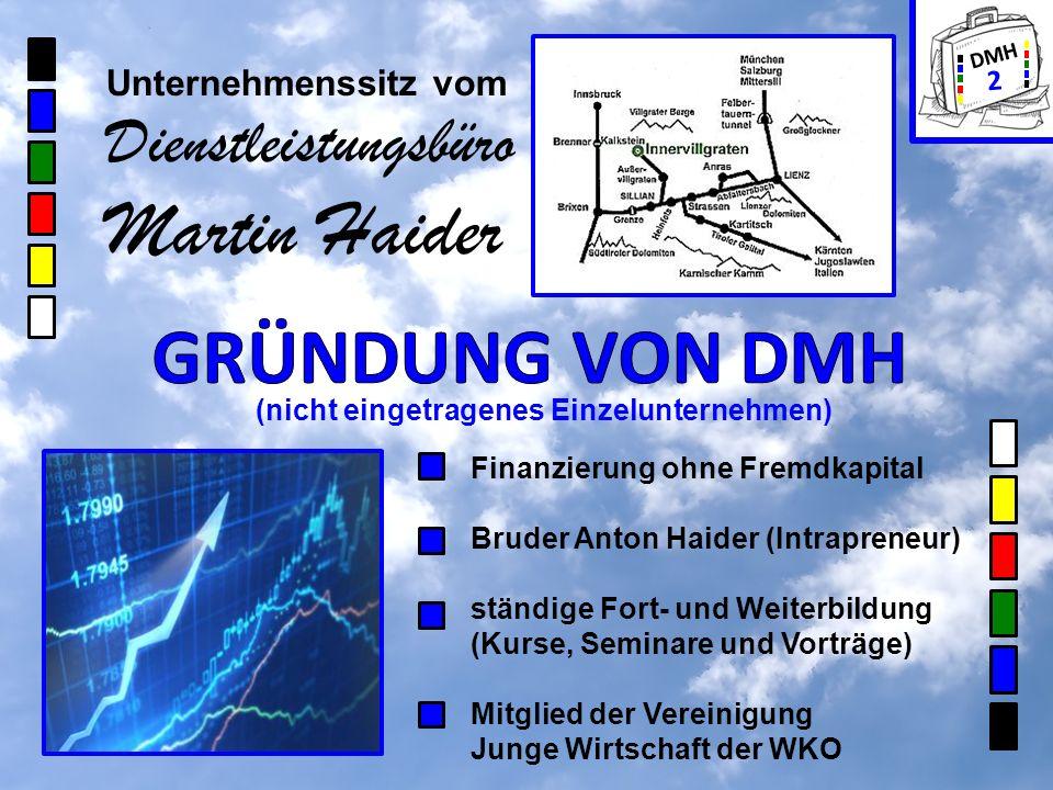DMH 2 Unternehmenssitz vom Dienstleistungsbüro Martin Haider Finanzierung ohne Fremdkapital Bruder Anton Haider (Intrapreneur) ständige Fort- und Weiterbildung (Kurse, Seminare und Vorträge) Mitglied der Vereinigung Junge Wirtschaft der WKO (nicht eingetragenes Einzelunternehmen)