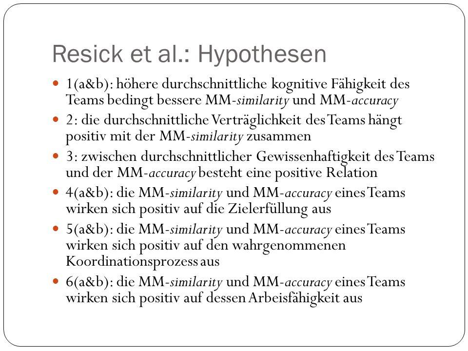 Resick et al.: Hypothesen 1(a&b): höhere durchschnittliche kognitive Fähigkeit des Teams bedingt bessere MM-similarity und MM-accuracy 2: die durchsch