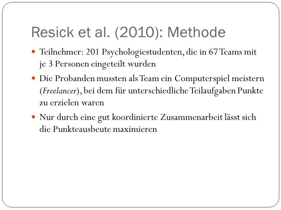 Resick et al. (2010): Methode Teilnehmer: 201 Psychologiestudenten, die in 67 Teams mit je 3 Personen eingeteilt wurden Die Probanden mussten als Team
