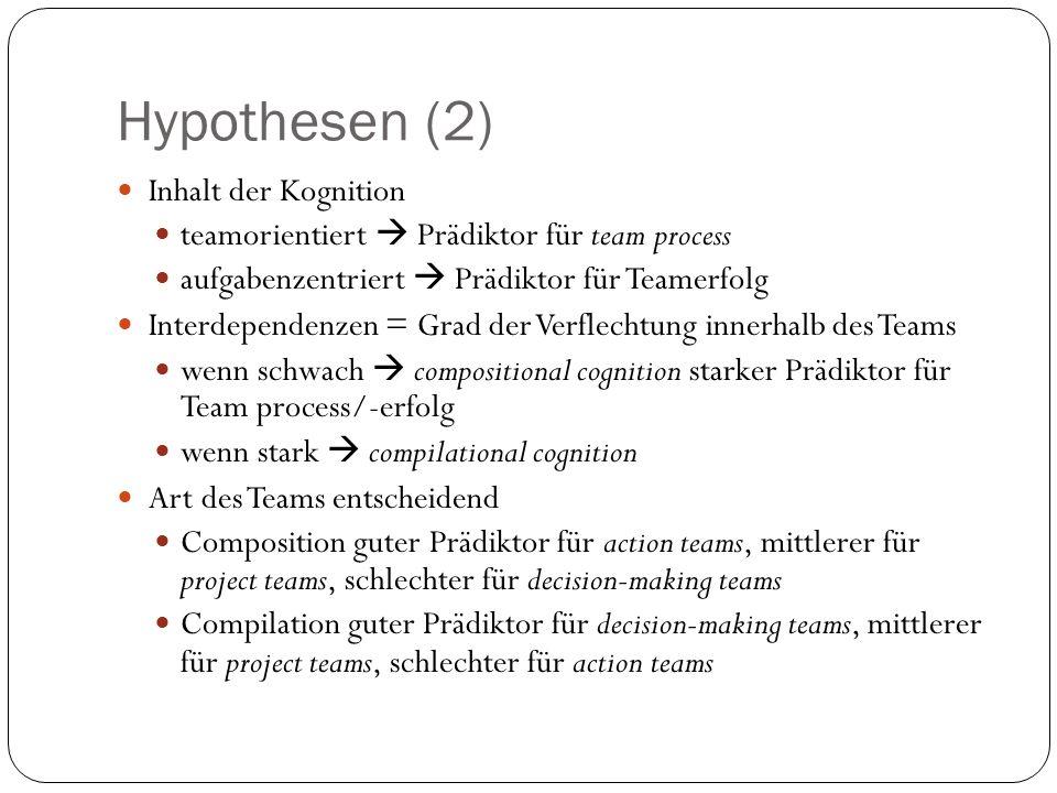Hypothesen (2) Inhalt der Kognition teamorientiert Prädiktor für team process aufgabenzentriert Prädiktor für Teamerfolg Interdependenzen = Grad der V