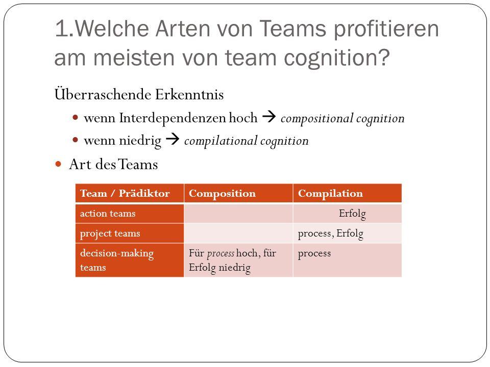 1.Welche Arten von Teams profitieren am meisten von team cognition? Überraschende Erkenntnis wenn Interdependenzen hoch compositional cognition wenn n