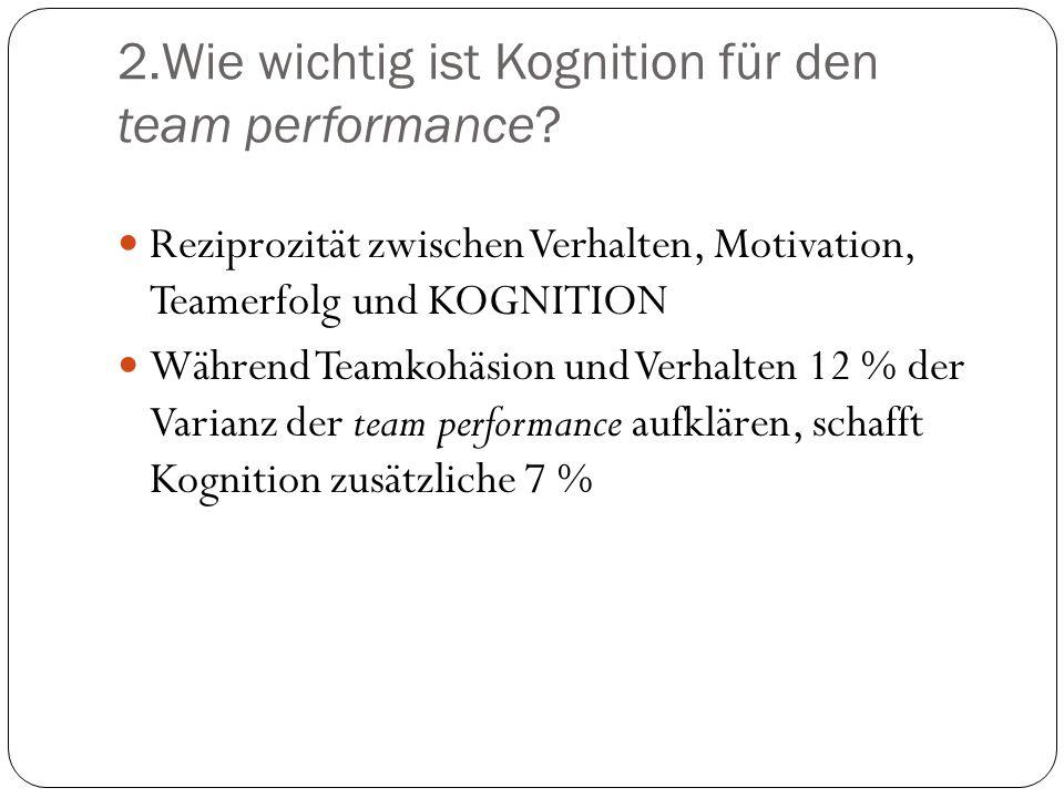 2.Wie wichtig ist Kognition für den team performance? Reziprozität zwischen Verhalten, Motivation, Teamerfolg und KOGNITION Während Teamkohäsion und V
