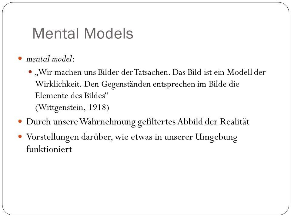Mental Models mental model: Wir machen uns Bilder der Tatsachen. Das Bild ist ein Modell der Wirklichkeit. Den Gegenständen entsprechen im Bilde die E