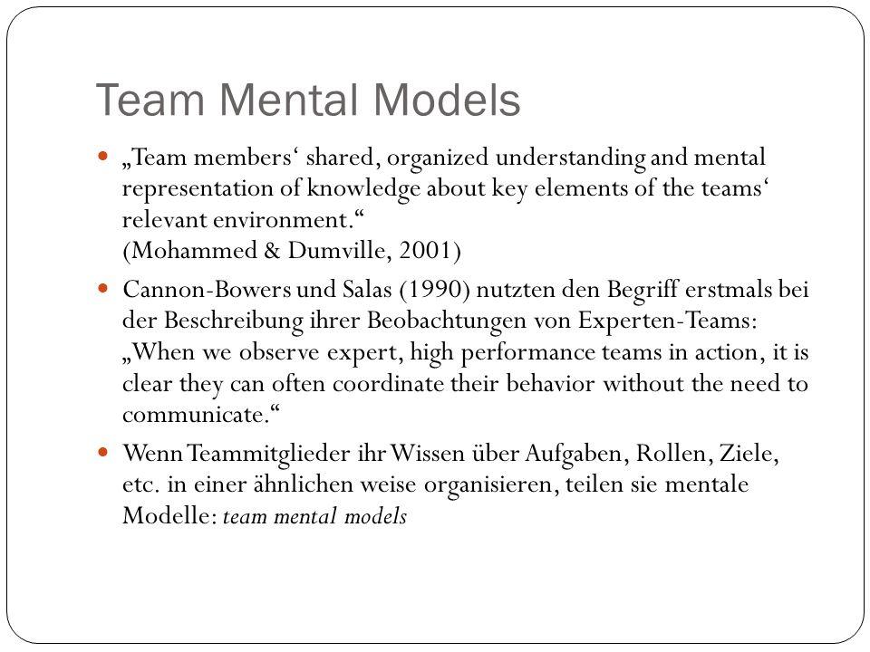 Team Mental Models… … helfen Teammitglieder die Reaktionen der anderen zu antizipieren.