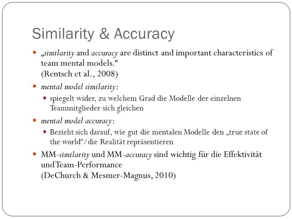 3.Haben alle Arten von Kognition denselben Einfluss auf Erfolg.