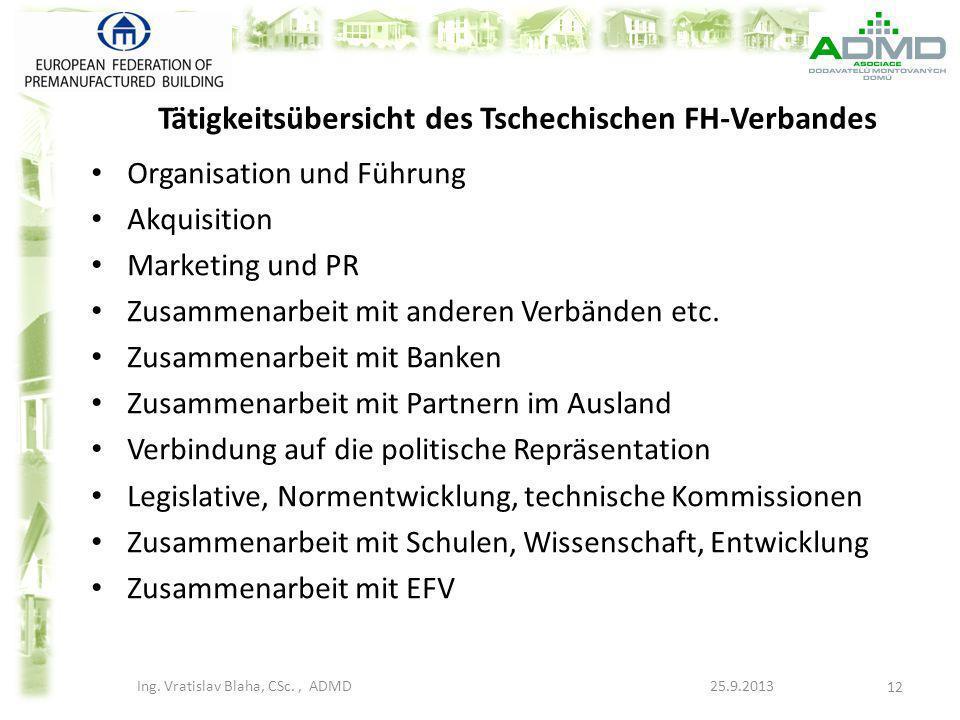 Tätigkeitsübersicht des Tschechischen FH-Verbandes Organisation und Führung Akquisition Marketing und PR Zusammenarbeit mit anderen Verbänden etc. Zus