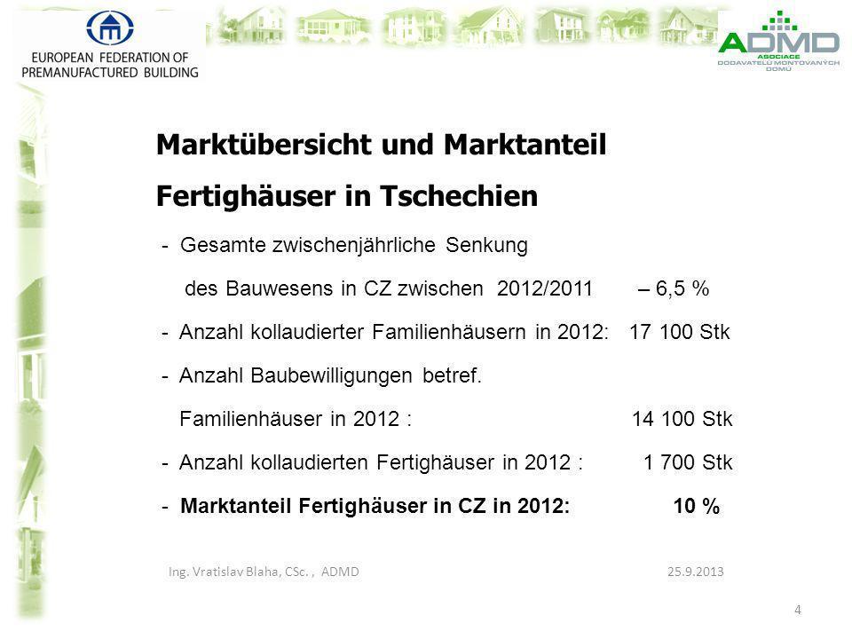 Marktübersicht und Marktanteil Fertighäuser in Tschechien - Gesamte zwischenjährliche Senkung des Bauwesens in CZ zwischen 2012/2011 – 6,5 % - Anzahl