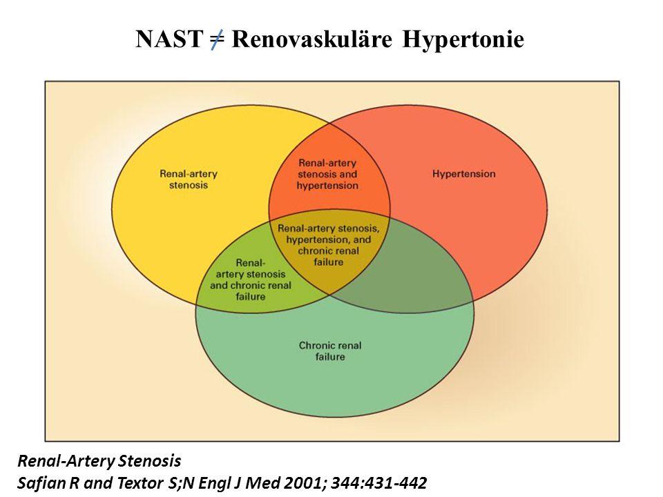 Definition der renovaskulären Hypertonie Hämodynamisch signifikante Stenose einer oder beider Nierenarterien, die zur Blutdruckerhöhung führt (Goldblattmechanismus) Derzeitig einziger Beweis für das Vorhandensein einer renovaskulären Ursache der Hypertonie liegt in der Beseitigung der signifikanten Stenose mit darauf einsetzender Normalisierung/ Reduktion des Blutdruckes