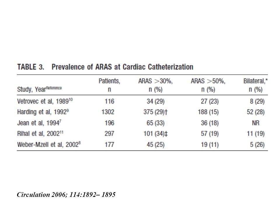 Nordman et al., Am J Med 2003;114:44-50 Revascularization of RAD Blood Pressure Control – RCTs prior to ASTRAL