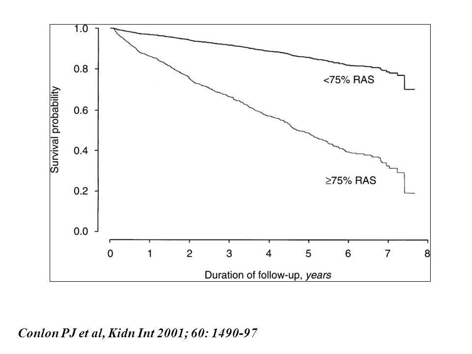 Lesaar MA et al.JACC 2009;53:2363-71.
