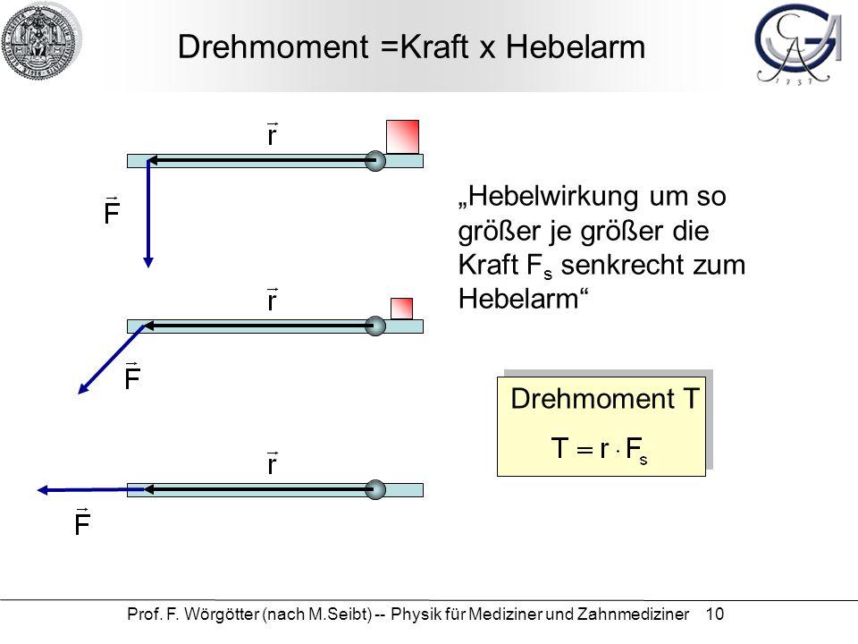 Prof. F. Wörgötter (nach M.Seibt) -- Physik für Mediziner und Zahnmediziner 10 Drehmoment =Kraft x Hebelarm Hebelwirkung um so größer je größer die Kr