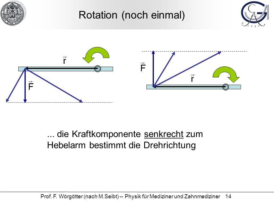 Prof. F. Wörgötter (nach M.Seibt) -- Physik für Mediziner und Zahnmediziner 14 Rotation (noch einmal)... die Kraftkomponente senkrecht zum Hebelarm be
