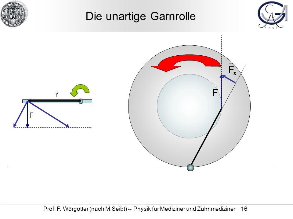 Prof. F. Wörgötter (nach M.Seibt) -- Physik für Mediziner und Zahnmediziner 16 Die unartige Garnrolle