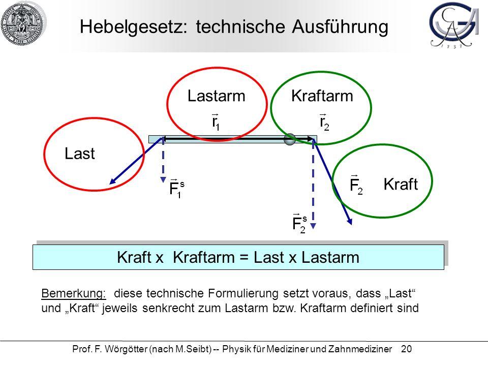 Prof. F. Wörgötter (nach M.Seibt) -- Physik für Mediziner und Zahnmediziner 20 Hebelgesetz: technische Ausführung Kraft x Kraftarm = Last x Lastarm La