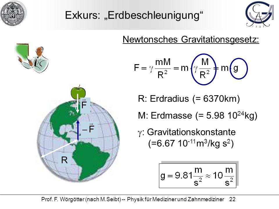 Prof. F. Wörgötter (nach M.Seibt) -- Physik für Mediziner und Zahnmediziner 22 Exkurs: Erdbeschleunigung R Newtonsches Gravitationsgesetz: R: Erdradiu