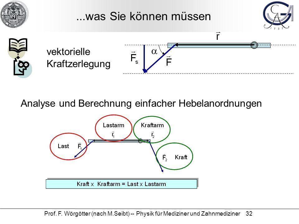 Prof. F. Wörgötter (nach M.Seibt) -- Physik für Mediziner und Zahnmediziner 32...was Sie können müssen vektorielle Kraftzerlegung Analyse und Berechnu