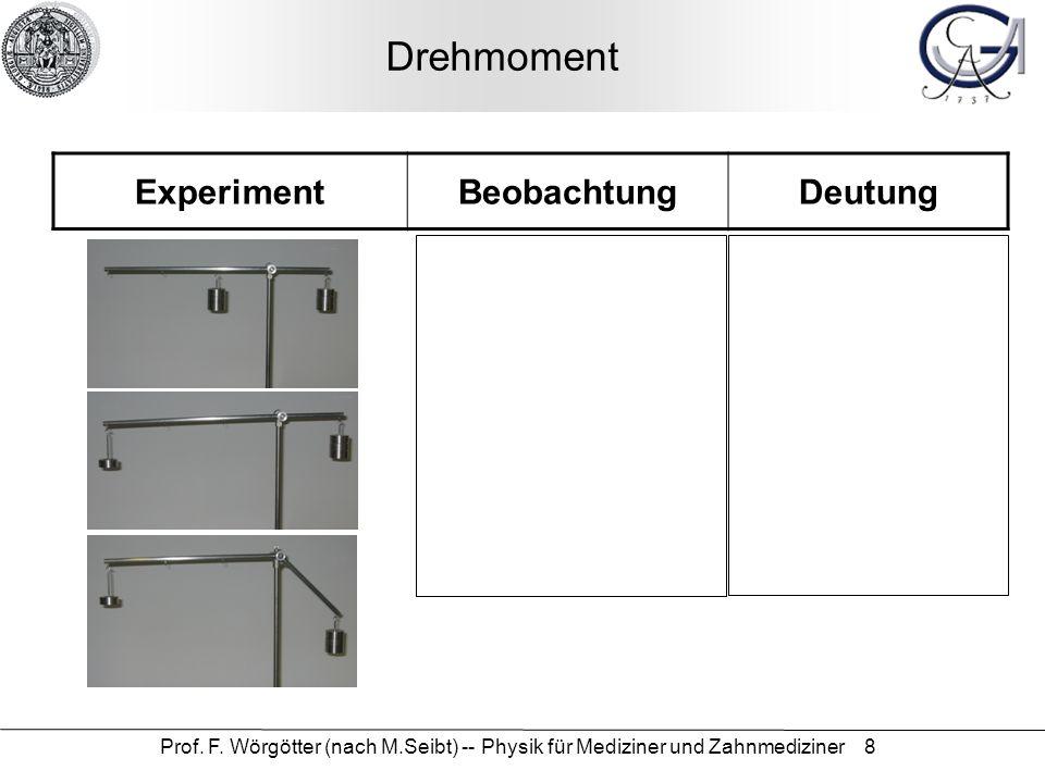 Prof. F. Wörgötter (nach M.Seibt) -- Physik für Mediziner und Zahnmediziner 8 Drehmoment ExperimentBeobachtungDeutung
