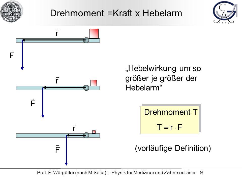 Prof. F. Wörgötter (nach M.Seibt) -- Physik für Mediziner und Zahnmediziner 9 Drehmoment =Kraft x Hebelarm Hebelwirkung um so größer je größer der Heb