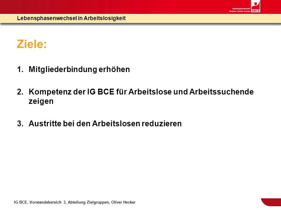 IG BCE, Vorstandsbereich 3, Abteilung Zielgruppen, Oliver Hecker Lebensphasenwechsel in Arbeitslosigkeit Ziele: 1.Mitgliederbindung erhöhen 2.Kompeten