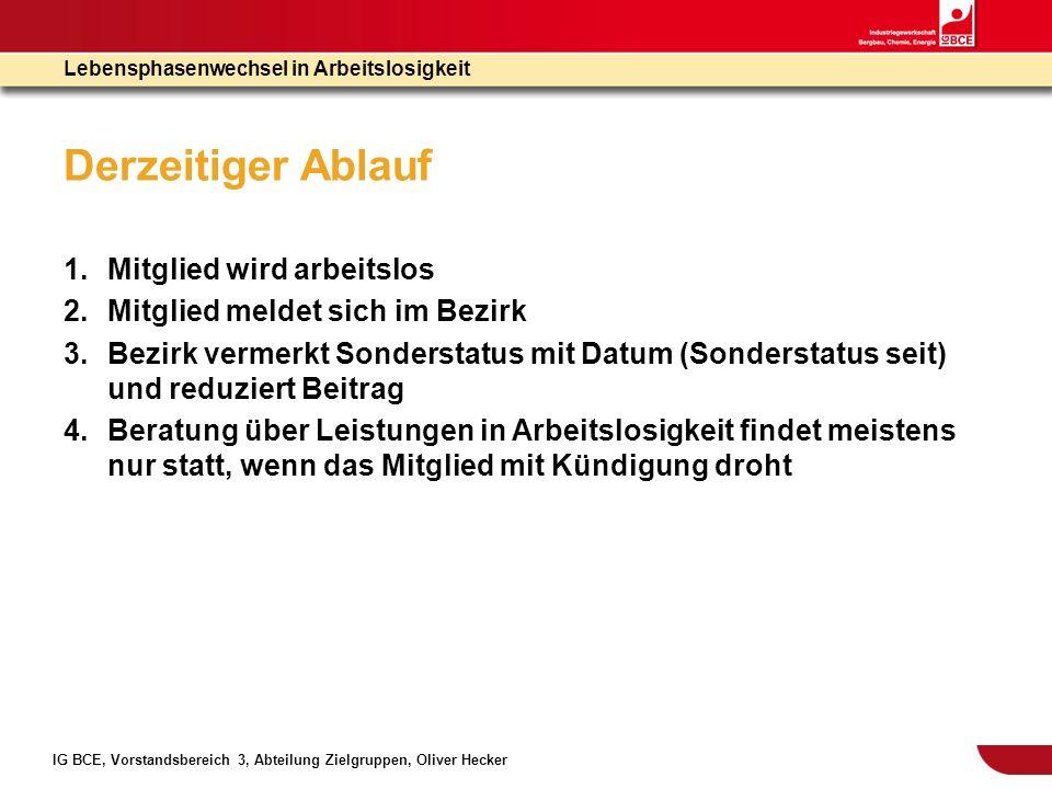 IG BCE, Vorstandsbereich 3, Abteilung Zielgruppen, Oliver Hecker Lebensphasenwechsel in Arbeitslosigkeit Derzeitiger Ablauf 1.Mitglied wird arbeitslos