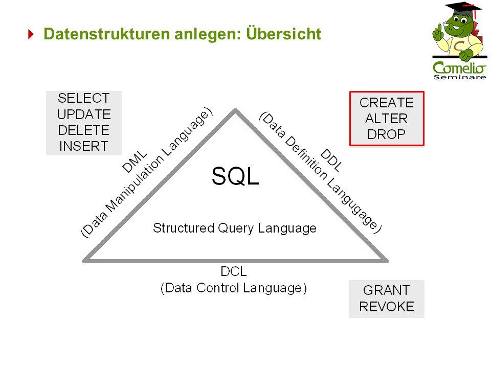 Datenstrukturen anlegen: Übersicht