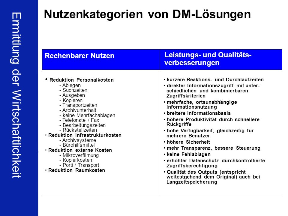 26 BCH Business Frühstück DMS & Wirtschaftlichkeit Dr. Ulrich Kampffmeyer PROJECT CONSULT Unternehmensberatung Dr. Ulrich Kampffmeyer GmbH Isestraße 6